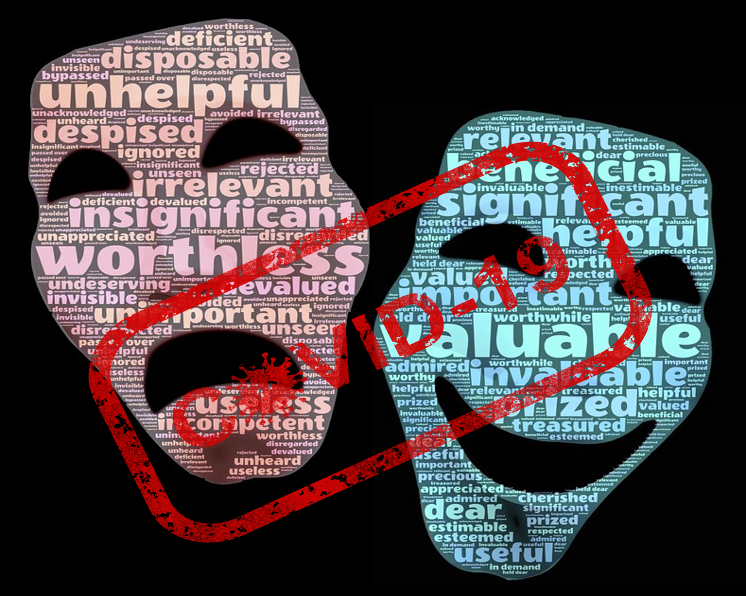 profil psychologique